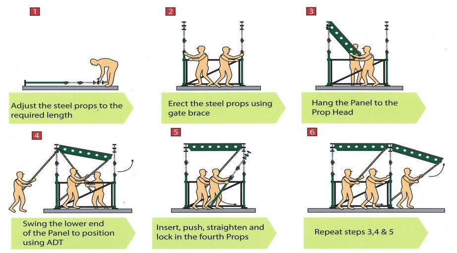 erection instruction green